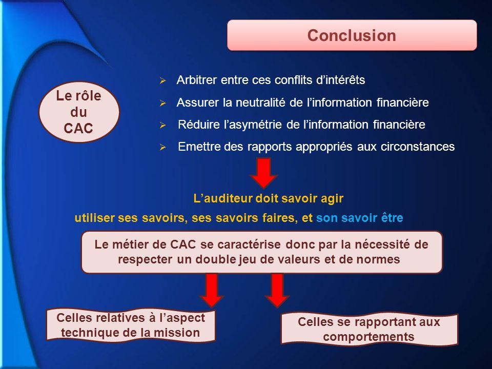 Conclusion Le rôle du CAC Arbitrer entre ces conflits d'intérêts