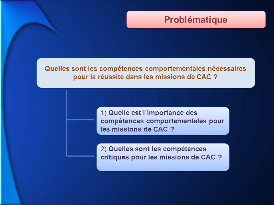 Problématique Quelles sont les compétences comportementales nécessaires pour la réussite dans les missions de CAC