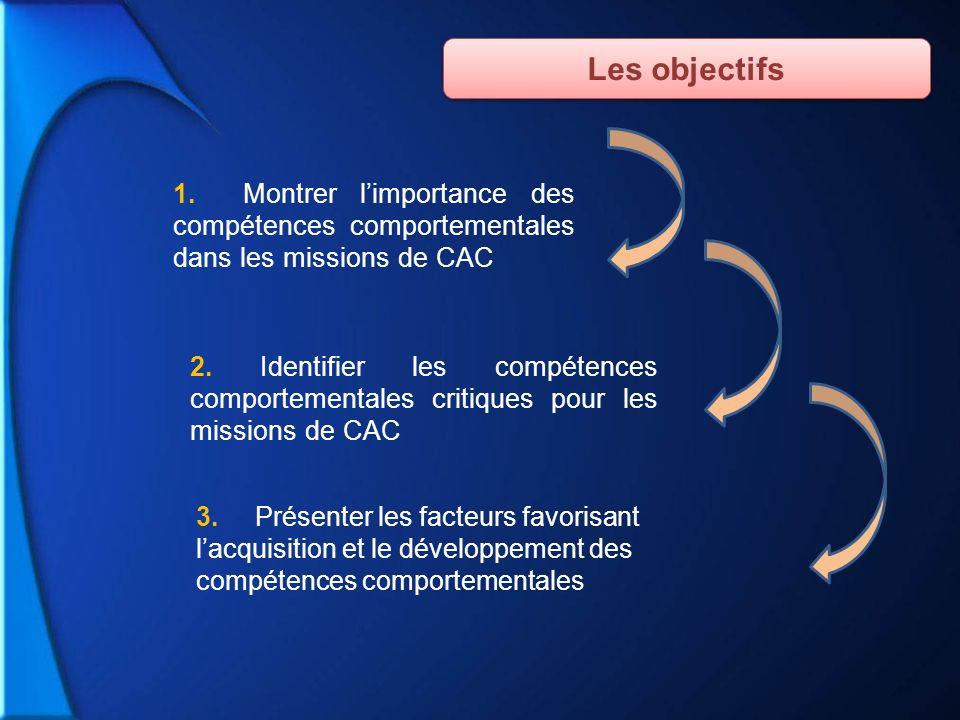 Les objectifs 1. Montrer l'importance des compétences comportementales dans les missions de CAC.