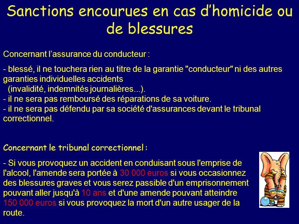 Sanctions encourues en cas d'homicide ou de blessures