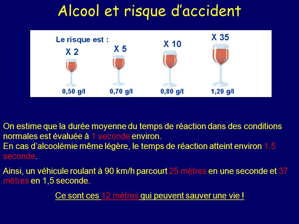 Alcool et risque d'accident