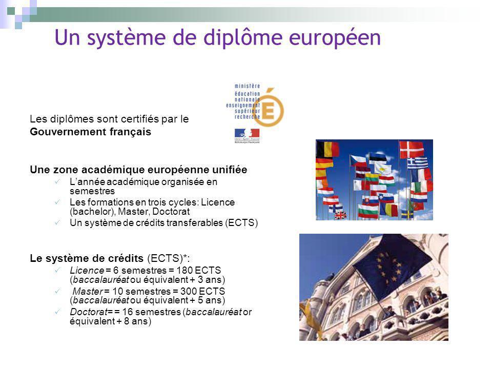 Un système de diplôme européen