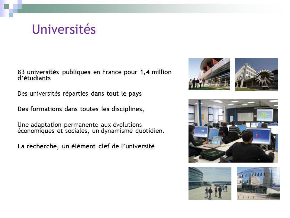 Universités 83 universités publiques en France pour 1,4 million d'étudiants. Des universités réparties dans tout le pays.