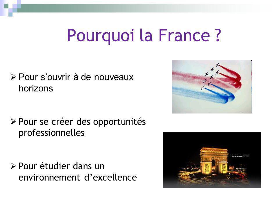 Pourquoi la France Pour s'ouvrir à de nouveaux horizons