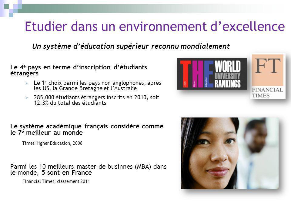 Un système d'éducation supérieur reconnu mondialement