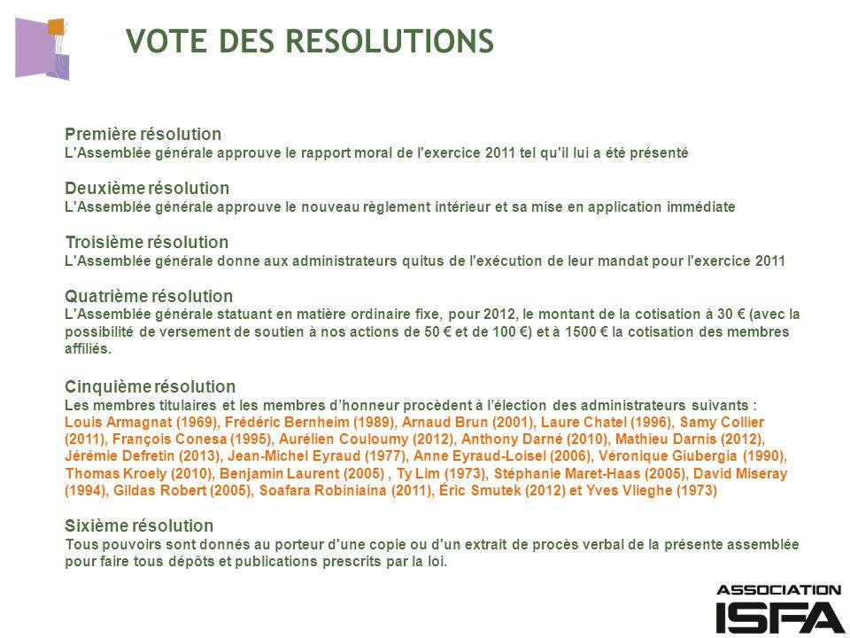 VOTE DES RESOLUTIONS Première résolution Deuxième résolution