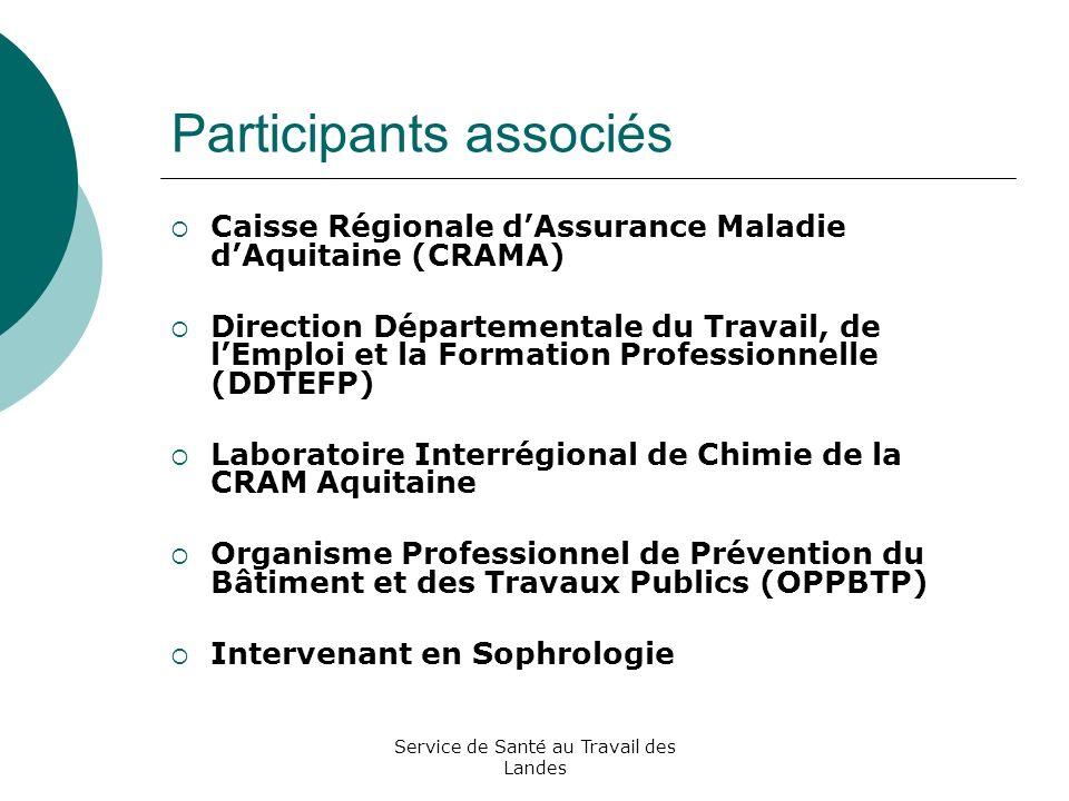Participants associés