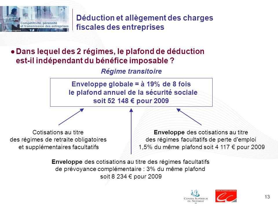 Déduction et allègement des charges fiscales des entreprises