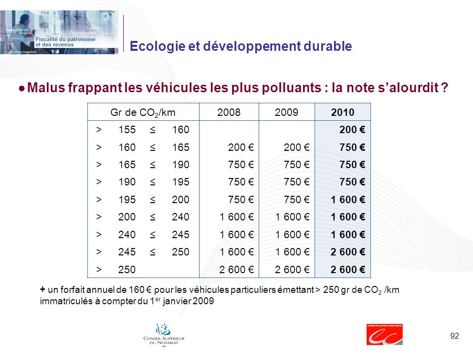 Ecologie et développement durable