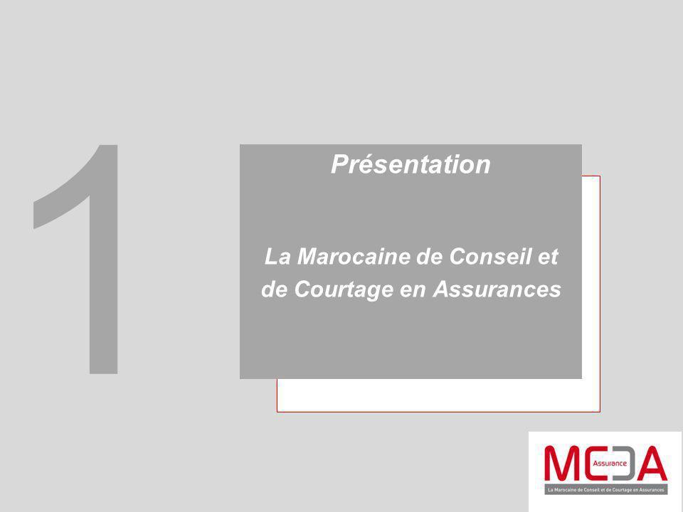 Présentation La Marocaine de Conseil et de Courtage en Assurances