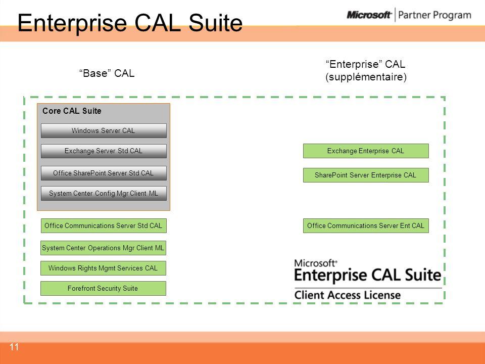Enterprise CAL Suite Enterprise CAL (supplémentaire) Base CAL