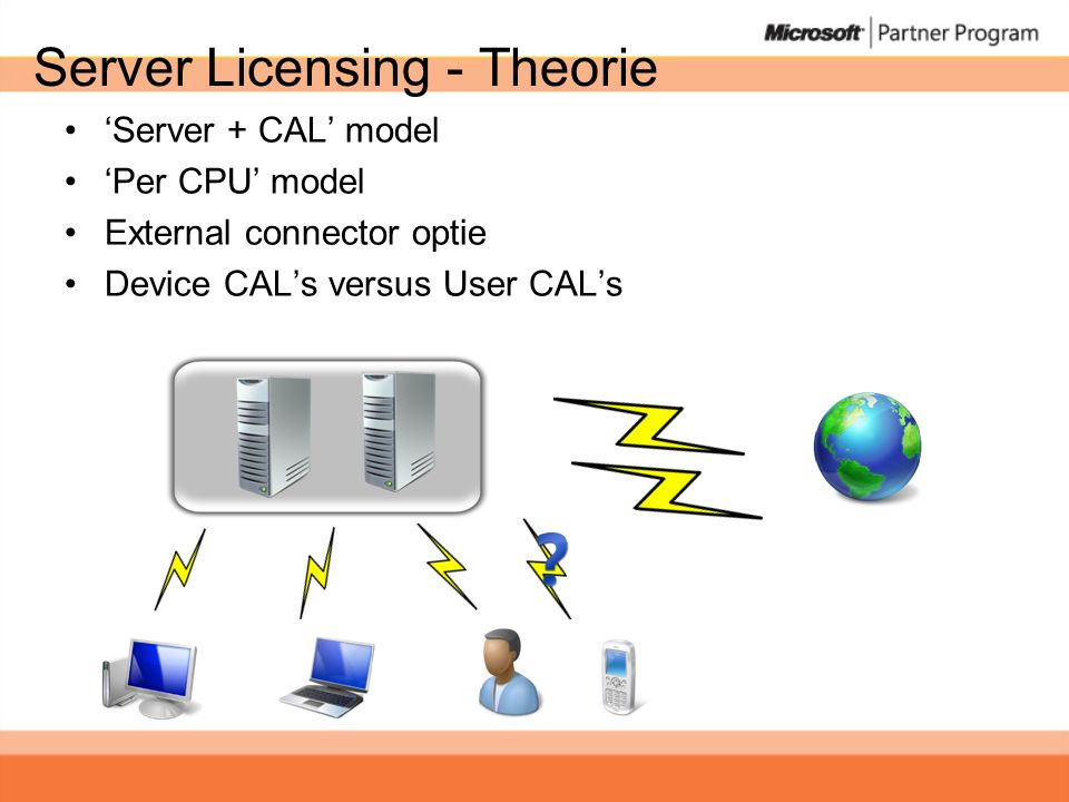 Server Licensing - Theorie