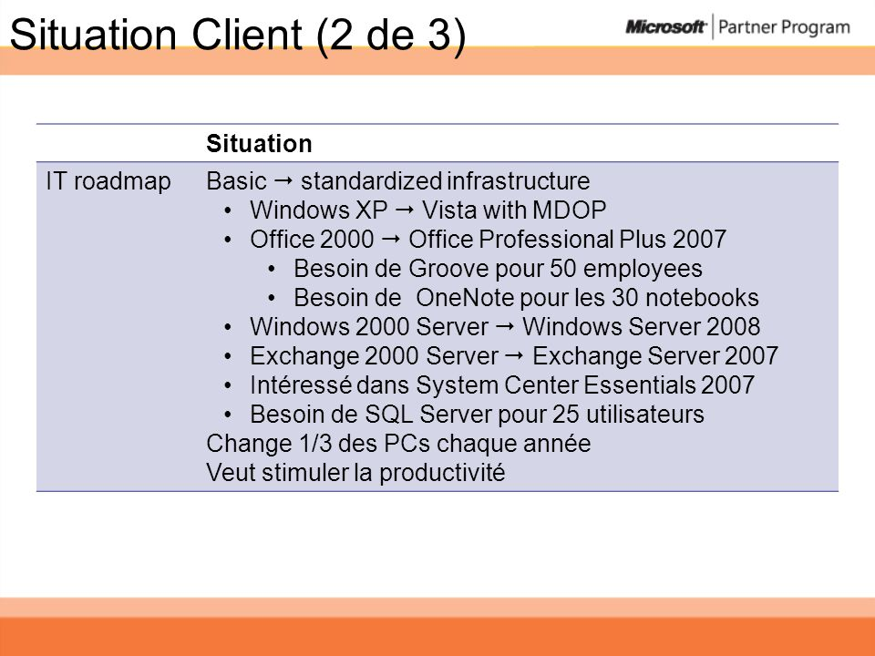 Situation Client (2 de 3) Situation IT roadmap