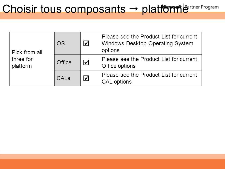 Choisir tous composants  platforme