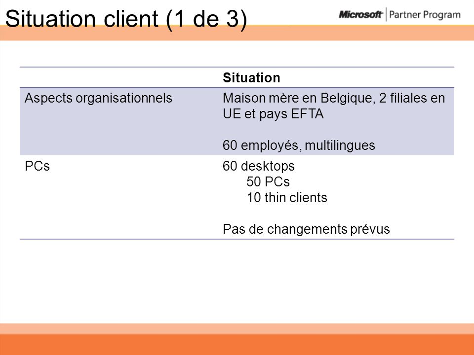 Situation client (1 de 3) Situation Aspects organisationnels