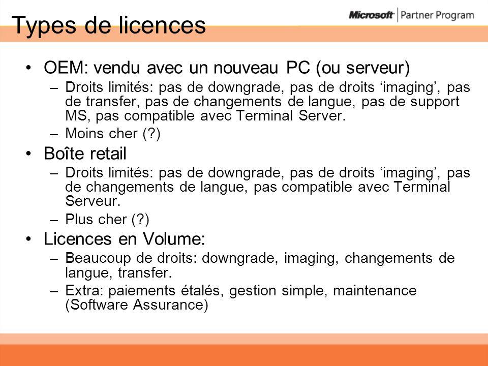 Types de licences OEM: vendu avec un nouveau PC (ou serveur)