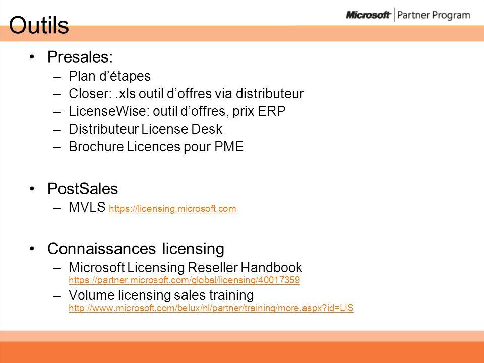 Outils Presales: PostSales Connaissances licensing Plan d'étapes