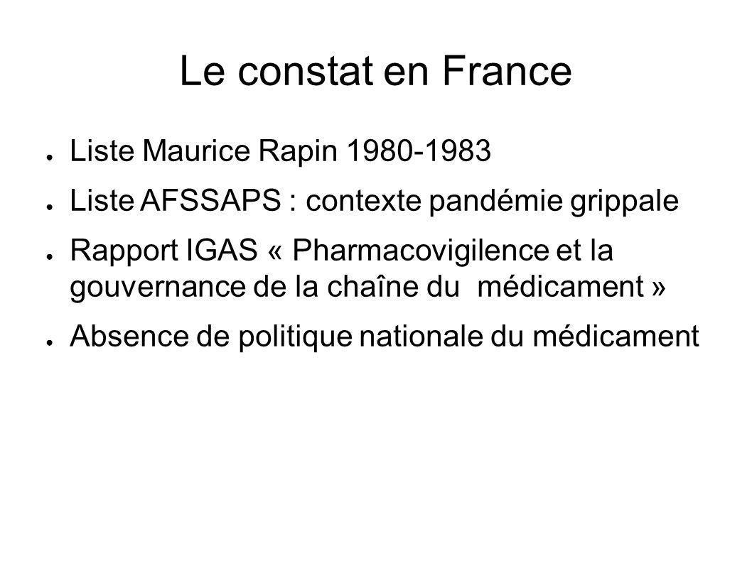 Le constat en France Liste Maurice Rapin 1980-1983