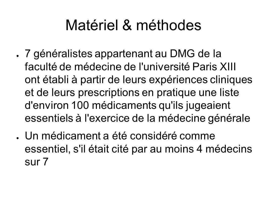 Matériel & méthodes