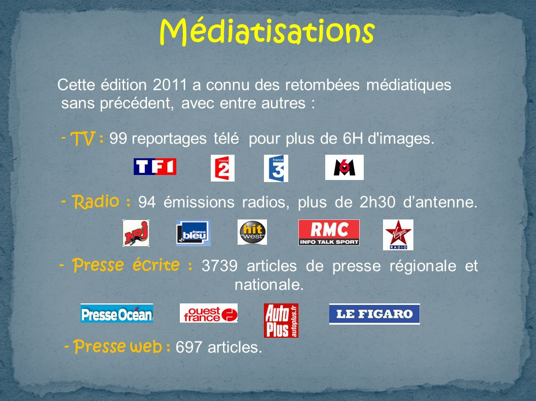 Médiatisations