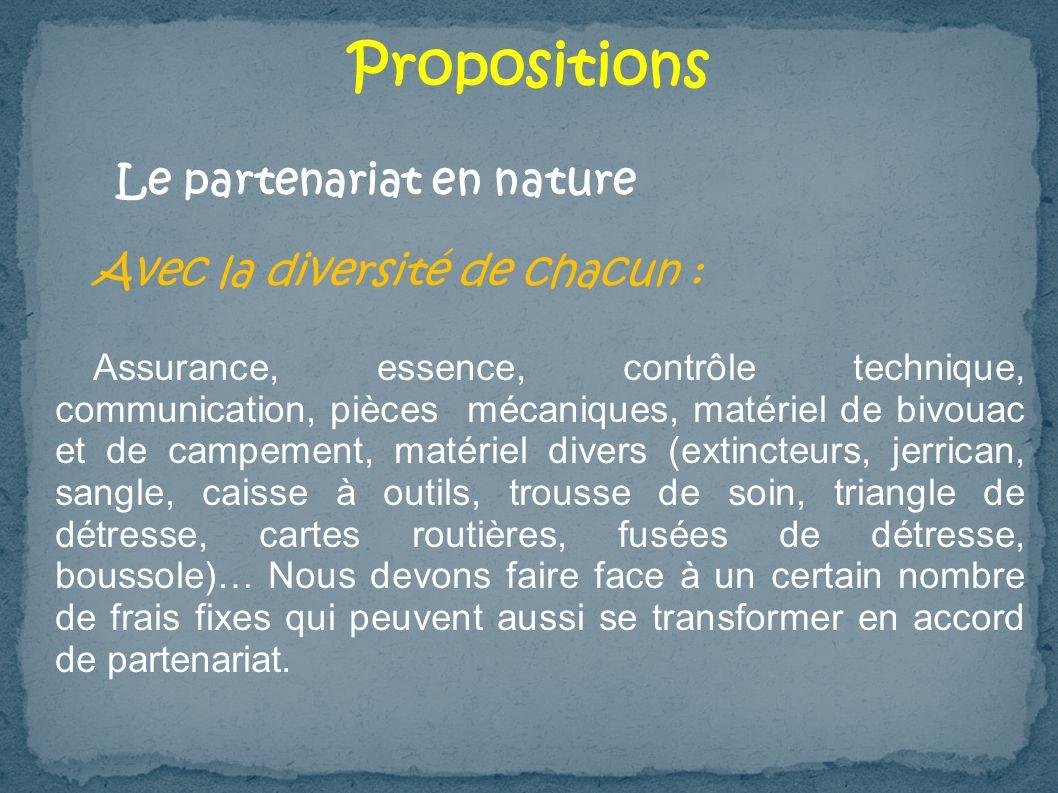 Propositions Le partenariat en nature Avec la diversité de chacun :
