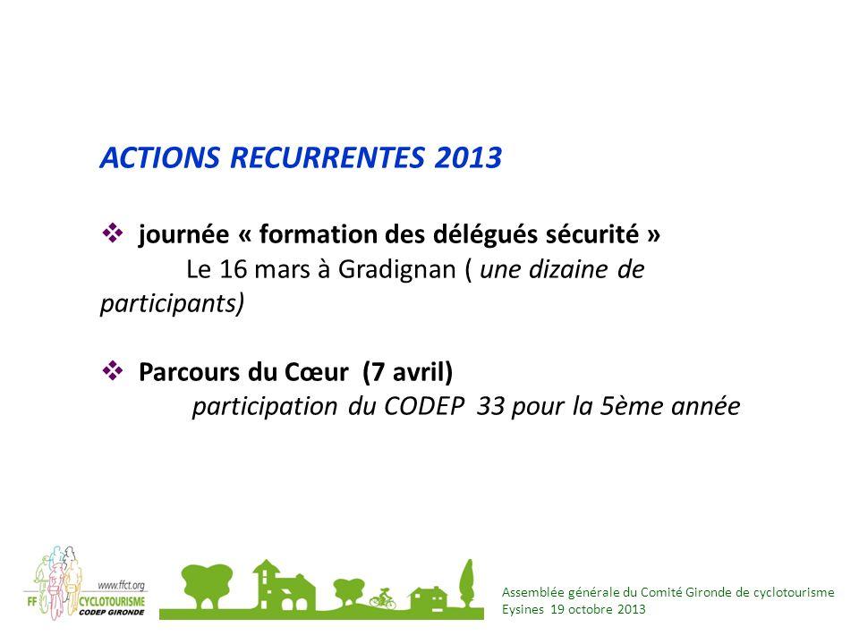 ACTIONS RECURRENTES 2013 journée « formation des délégués sécurité »