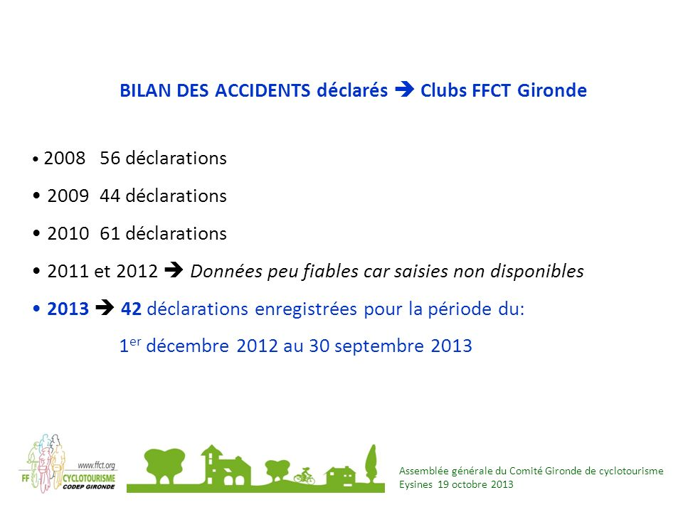 BILAN DES ACCIDENTS déclarés  Clubs FFCT Gironde