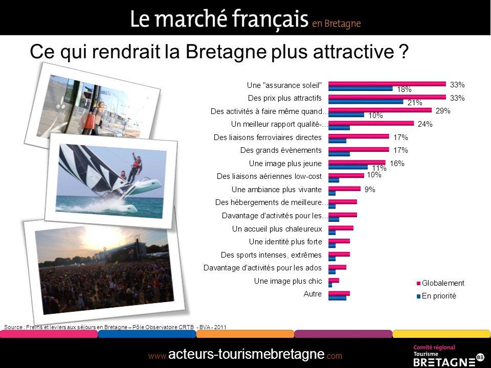 Ce qui rendrait la Bretagne plus attractive