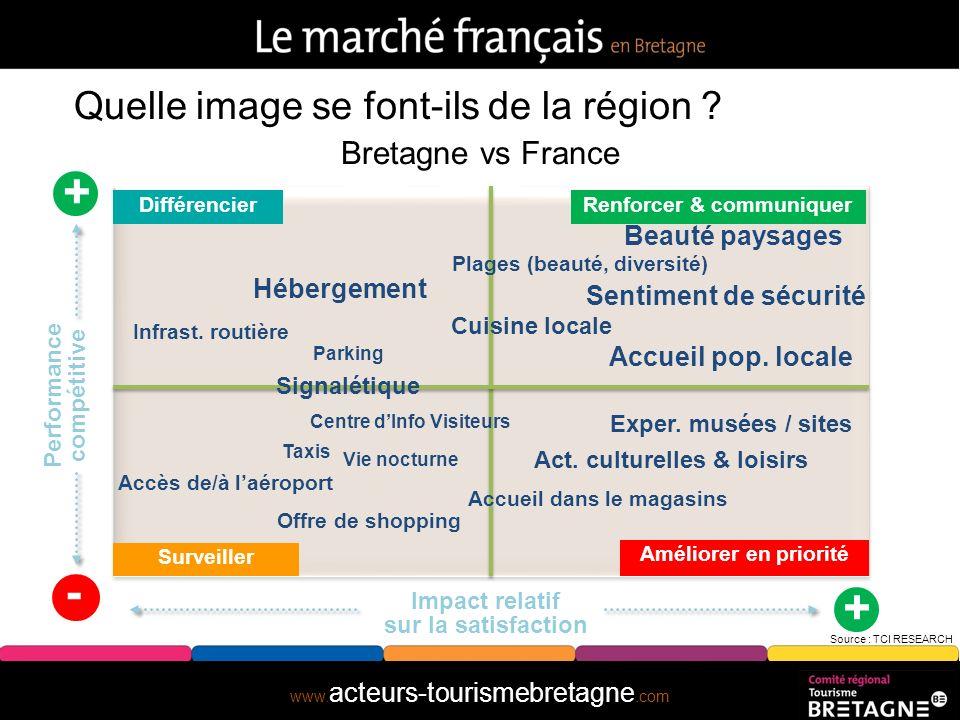 Quelles sont les forces de la Bretagne liées à la satisfaction de ses visiteurs