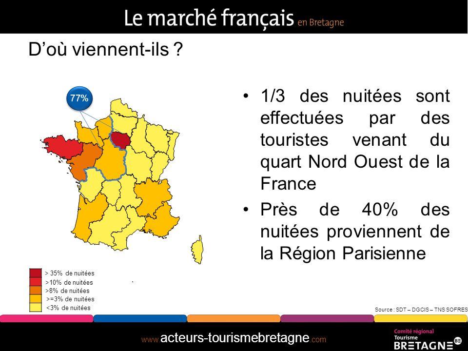 D'où viennent-ils 1/3 des nuitées sont effectuées par des touristes venant du quart Nord Ouest de la France.