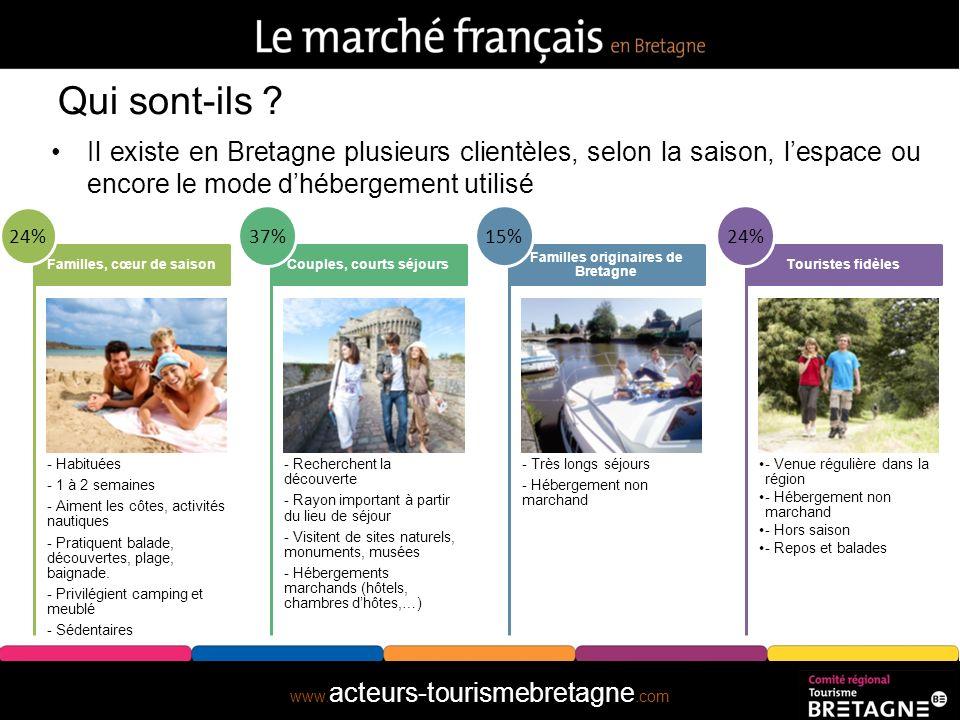 Qui sont-ils Il existe en Bretagne plusieurs clientèles, selon la saison, l'espace ou encore le mode d'hébergement utilisé.