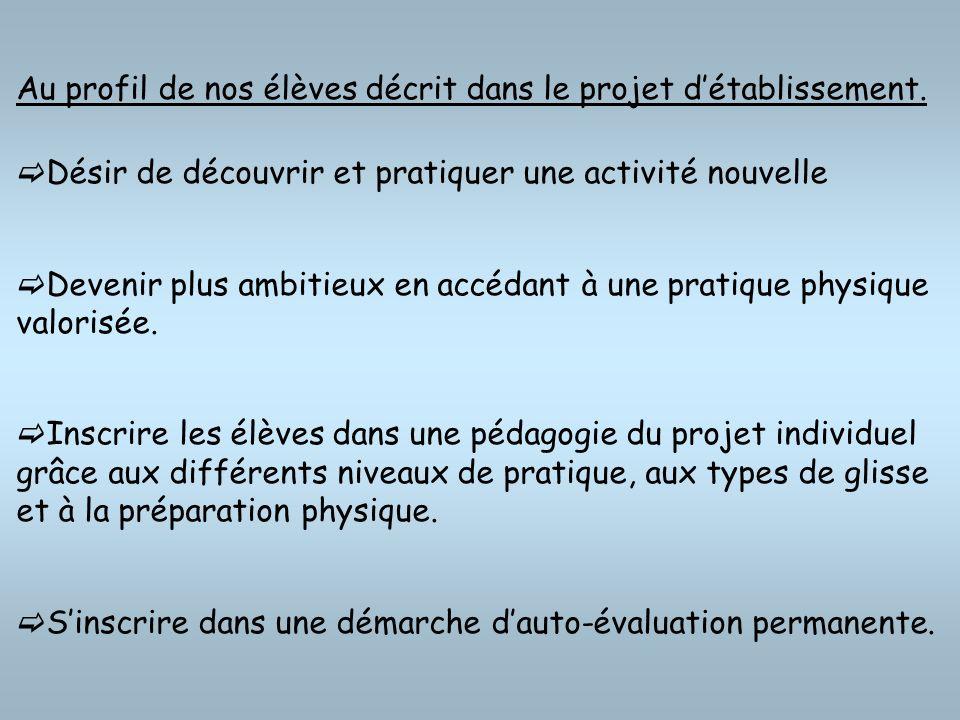 Au profil de nos élèves décrit dans le projet d'établissement.