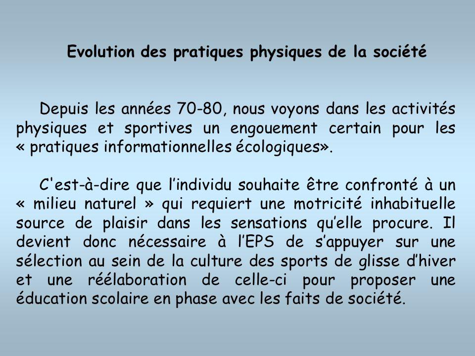 Evolution des pratiques physiques de la société