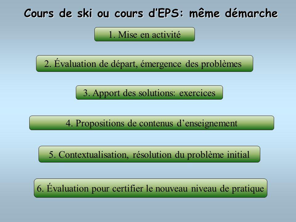 Cours de ski ou cours d'EPS: même démarche