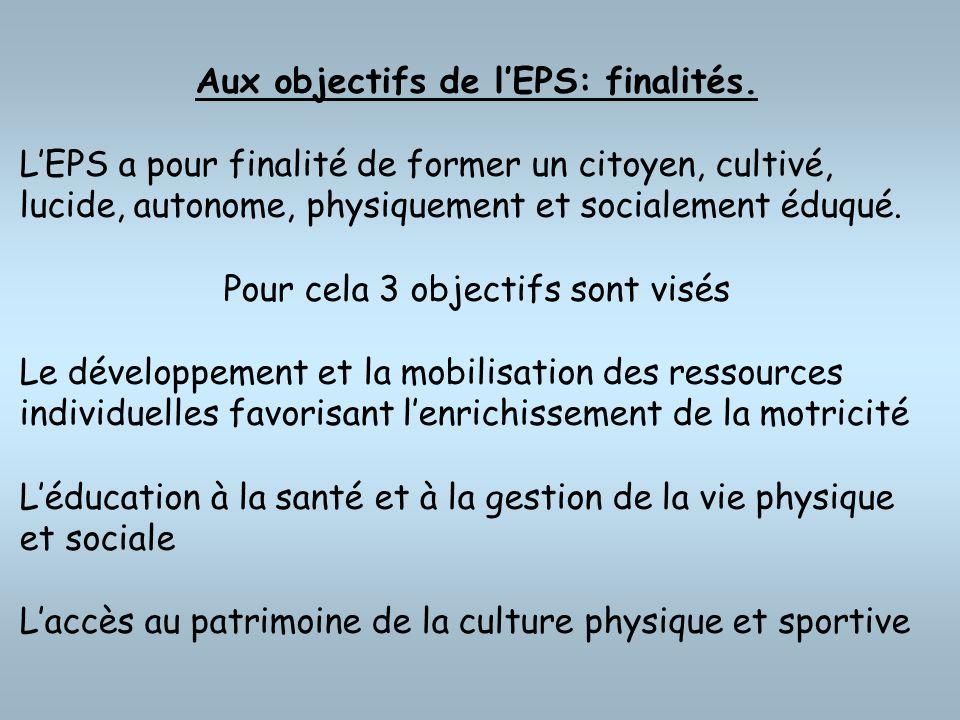 Aux objectifs de l'EPS: finalités.