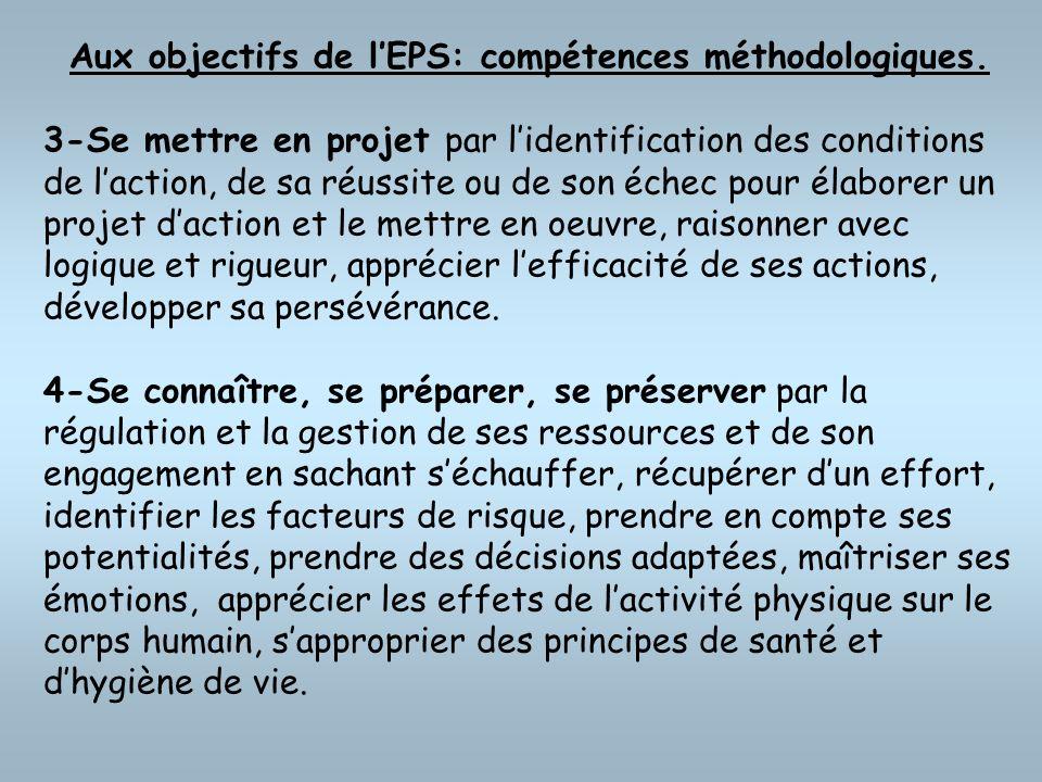 Aux objectifs de l'EPS: compétences méthodologiques.
