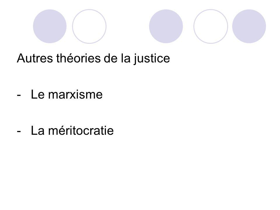 Autres théories de la justice