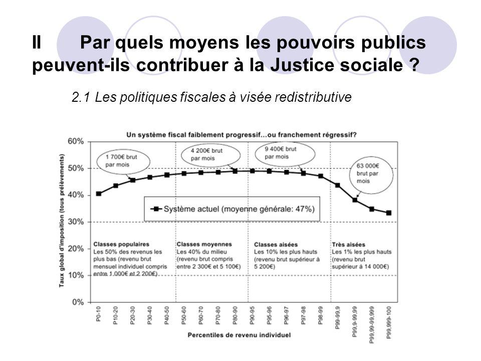 II Par quels moyens les pouvoirs publics peuvent-ils contribuer à la Justice sociale