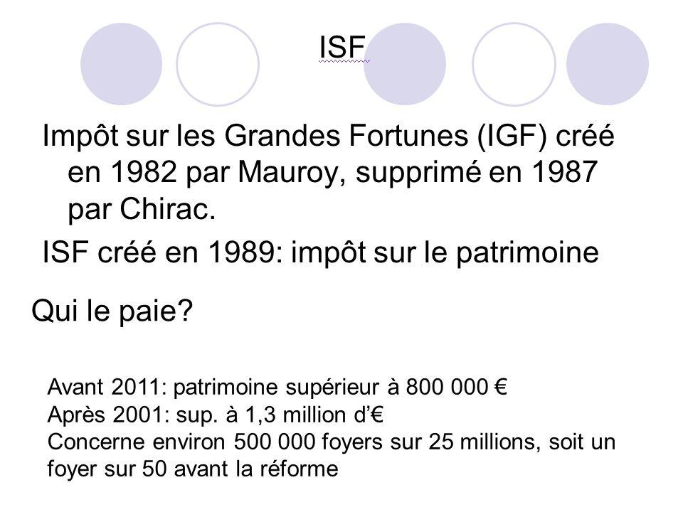 ISF Impôt sur les Grandes Fortunes (IGF) créé en 1982 par Mauroy, supprimé en 1987 par Chirac. ISF créé en 1989: impôt sur le patrimoine