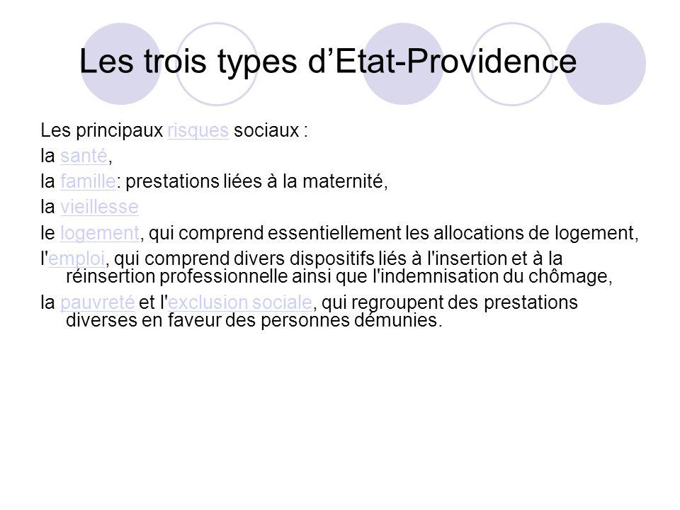 Les trois types d'Etat-Providence