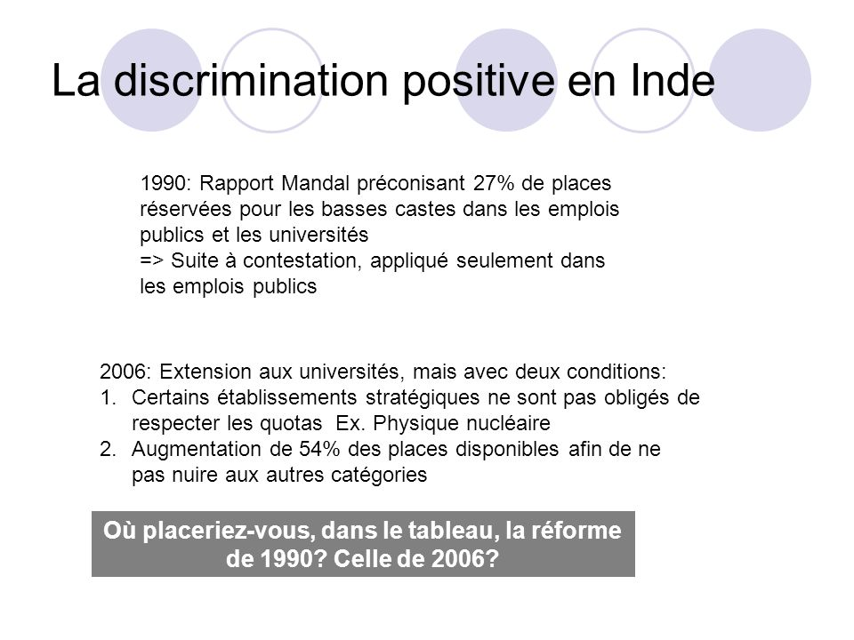La discrimination positive en Inde