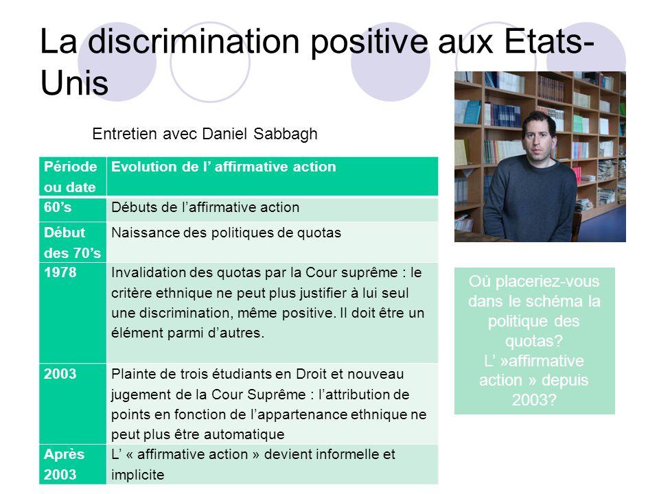 La discrimination positive aux Etats-Unis