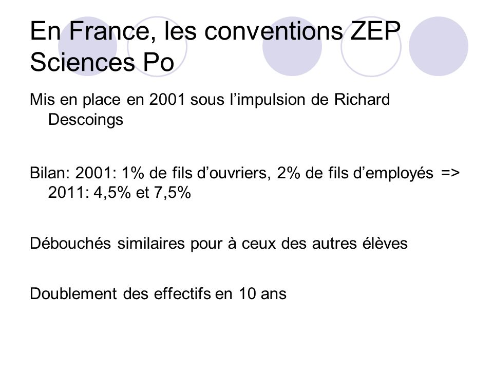 En France, les conventions ZEP Sciences Po
