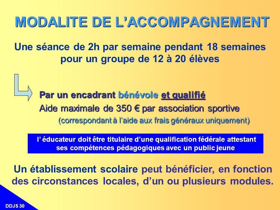 MODALITE DE L'ACCOMPAGNEMENT