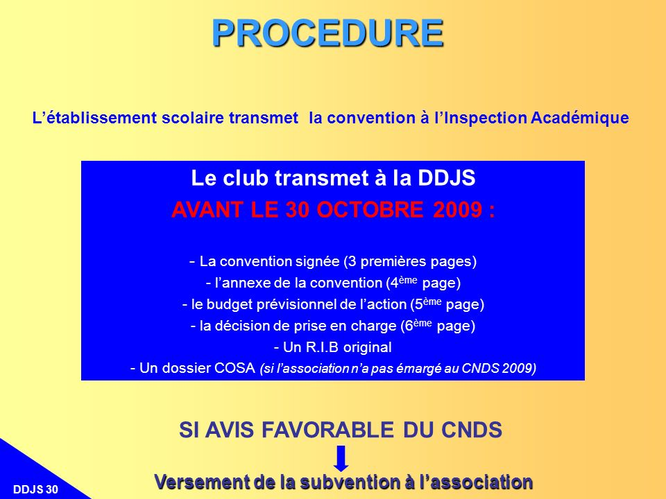PROCEDURE Le club transmet à la DDJS AVANT LE 30 OCTOBRE 2009 :