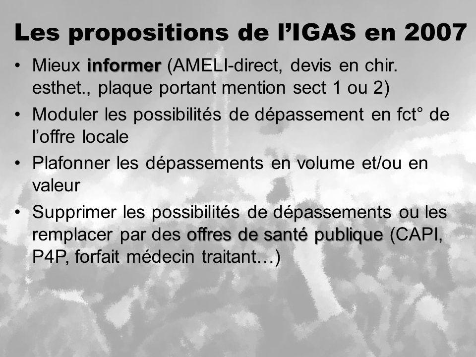 Les propositions de l'IGAS en 2007