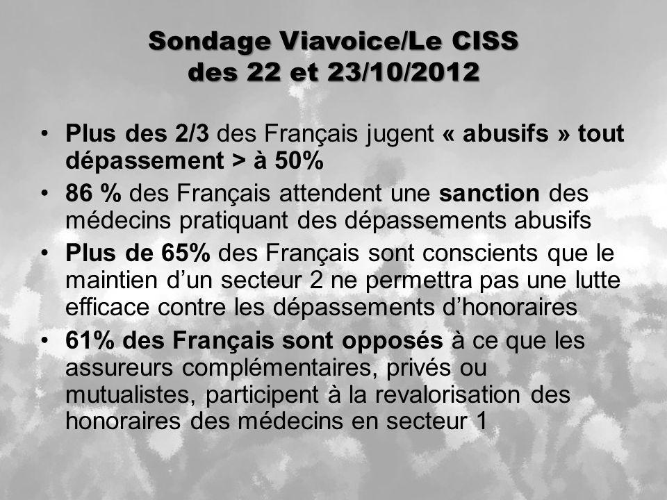 Sondage Viavoice/Le CISS des 22 et 23/10/2012