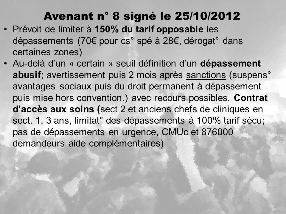 Avenant n° 8 signé le 25/10/2012