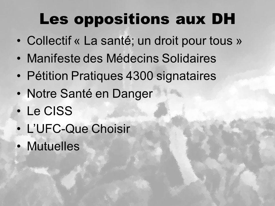 Les oppositions aux DH Collectif « La santé; un droit pour tous »