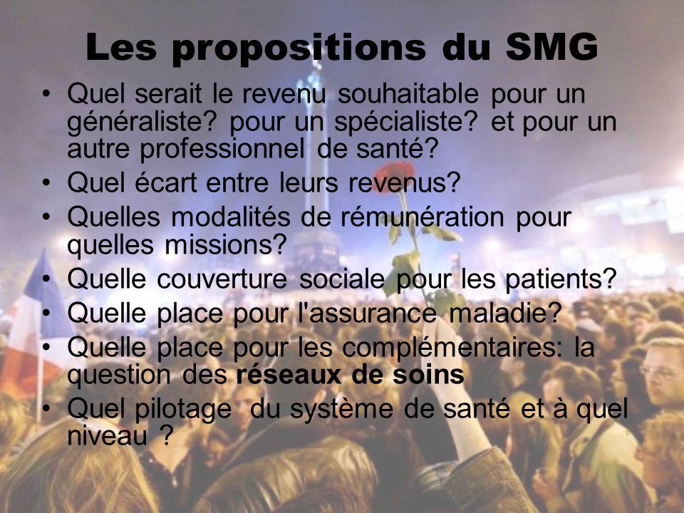 Les propositions du SMG